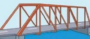 रापती खोलामा पुल शिलान्यास